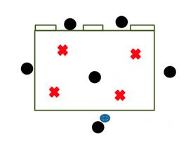 Ejercicio de fútbol, rondo para un entrenamientos con 10 jugadores
